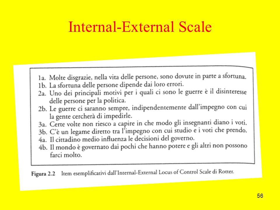 56 Internal-External Scale