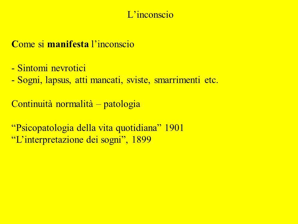 Linconscio Come si manifesta linconscio - Sintomi nevrotici - Sogni, lapsus, atti mancati, sviste, smarrimenti etc.
