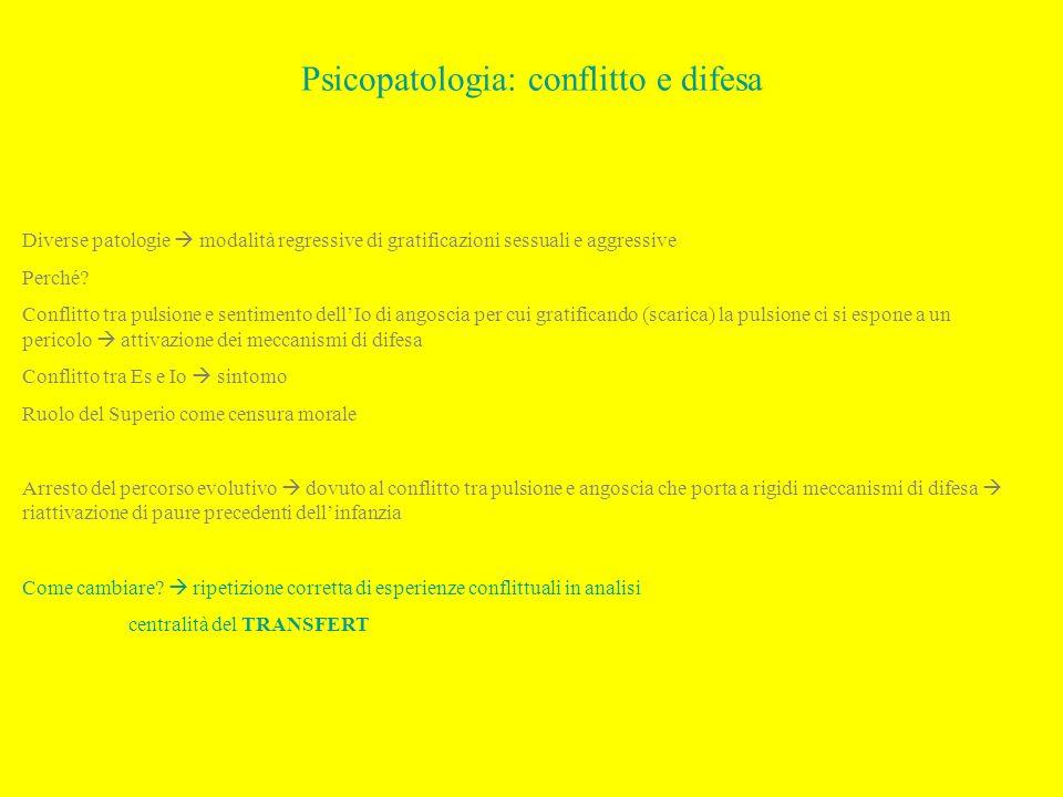 Psicopatologia: conflitto e difesa Diverse patologie modalità regressive di gratificazioni sessuali e aggressive Perché.