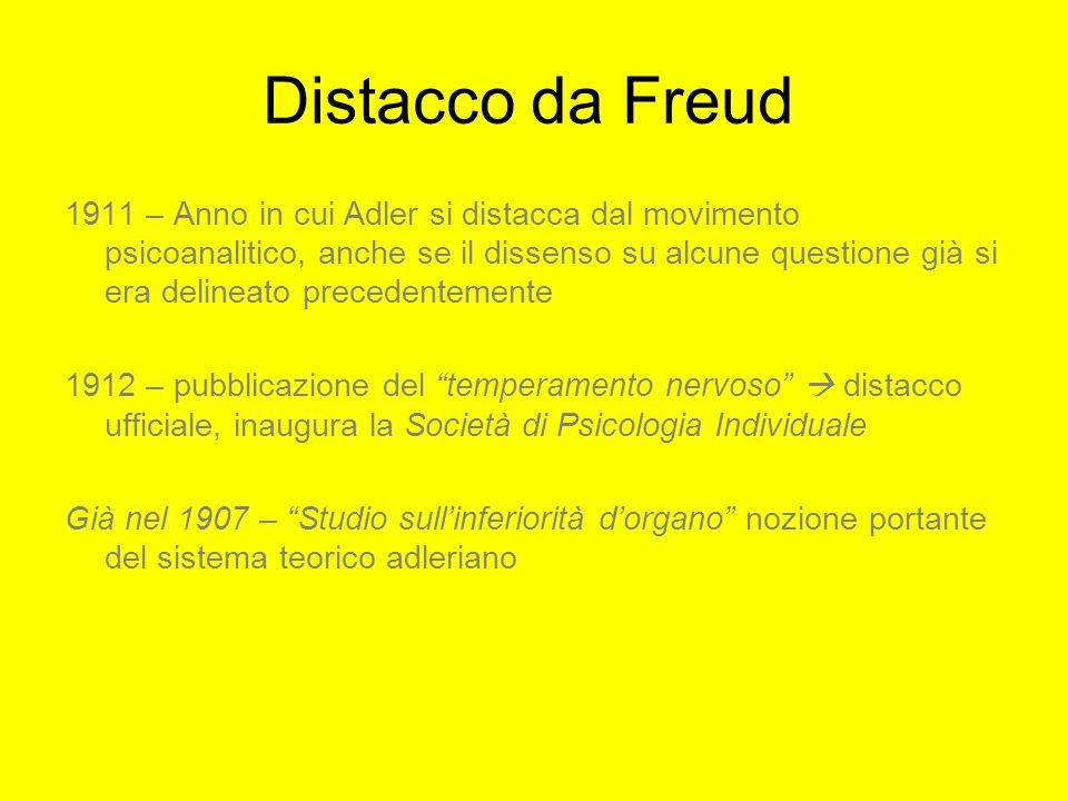 Distacco da Freud 1911 – Anno in cui Adler si distacca dal movimento psicoanalitico, anche se il dissenso su alcune questione già si era delineato precedentemente 1912 – pubblicazione del temperamento nervoso distacco ufficiale, inaugura la Società di Psicologia Individuale Già nel 1907 – Studio sullinferiorità dorgano nozione portante del sistema teorico adleriano