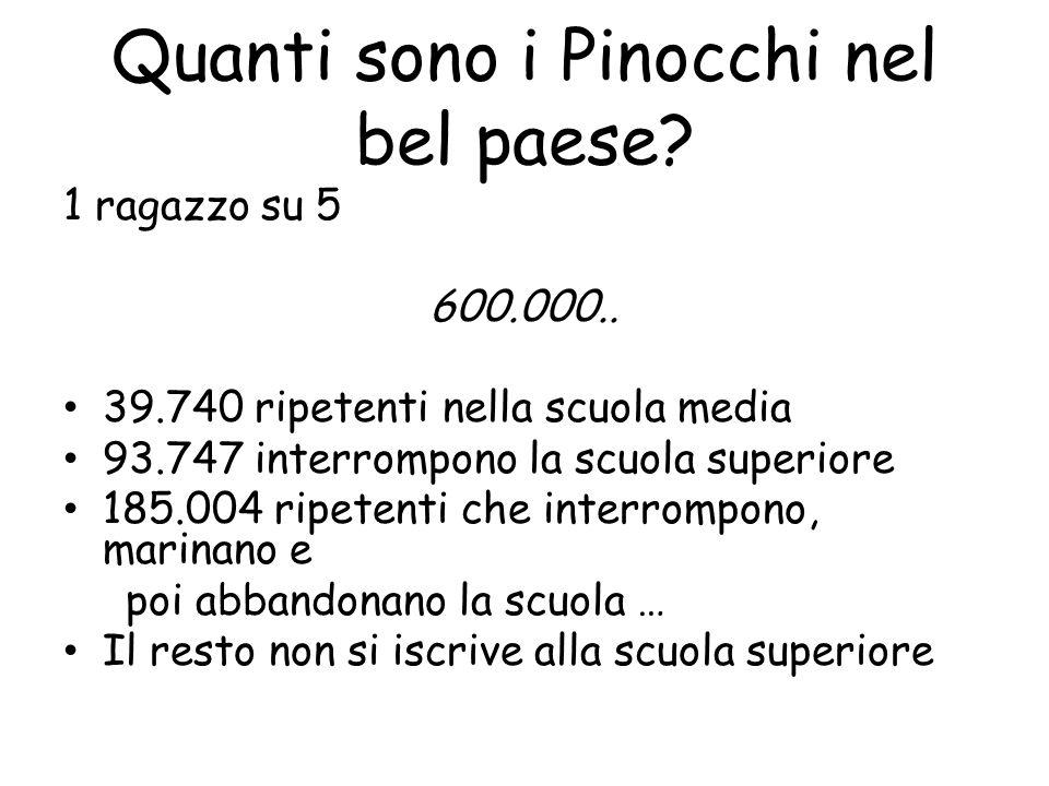 Quanti sono i Pinocchi nel bel paese. 1 ragazzo su 5 600.000..