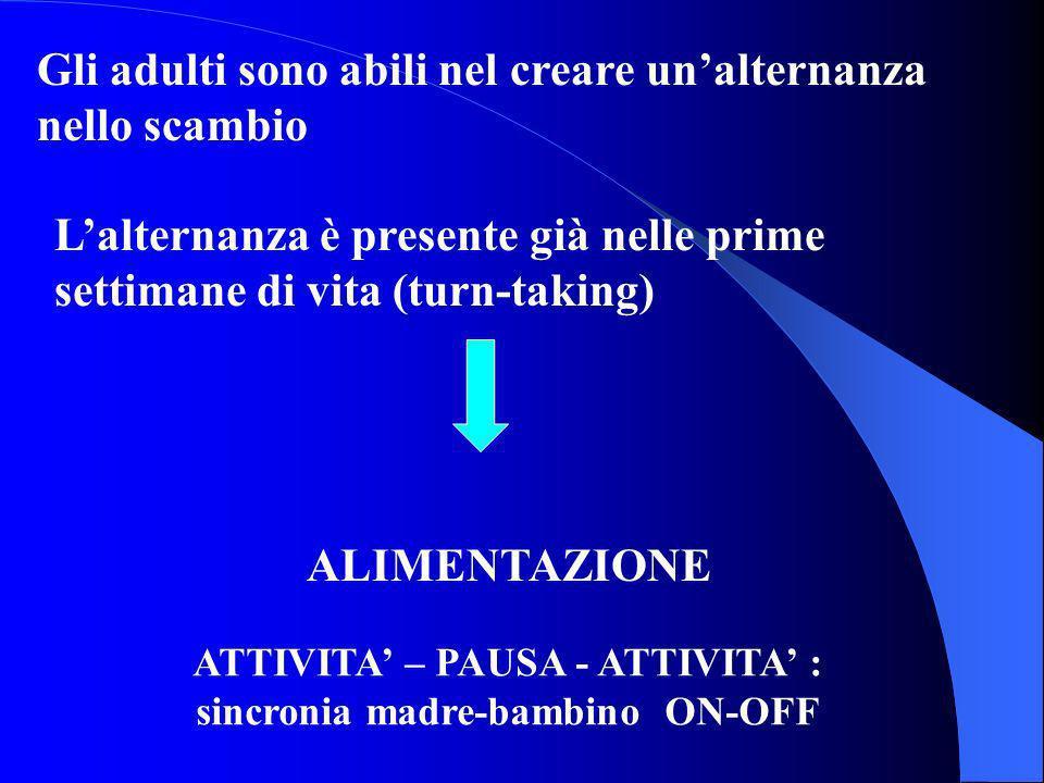 Gli adulti sono abili nel creare unalternanza nello scambio Lalternanza è presente già nelle prime settimane di vita (turn-taking) ALIMENTAZIONE ATTIV