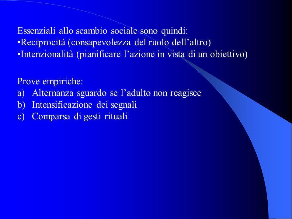 Essenziali allo scambio sociale sono quindi: Reciprocità (consapevolezza del ruolo dellaltro) Intenzionalità (pianificare lazione in vista di un obiet