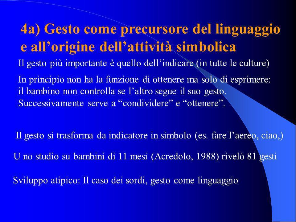 4a) Gesto come precursore del linguaggio e allorigine dellattività simbolica Il gesto si trasforma da indicatore in simbolo (es. fare laereo, ciao,) U