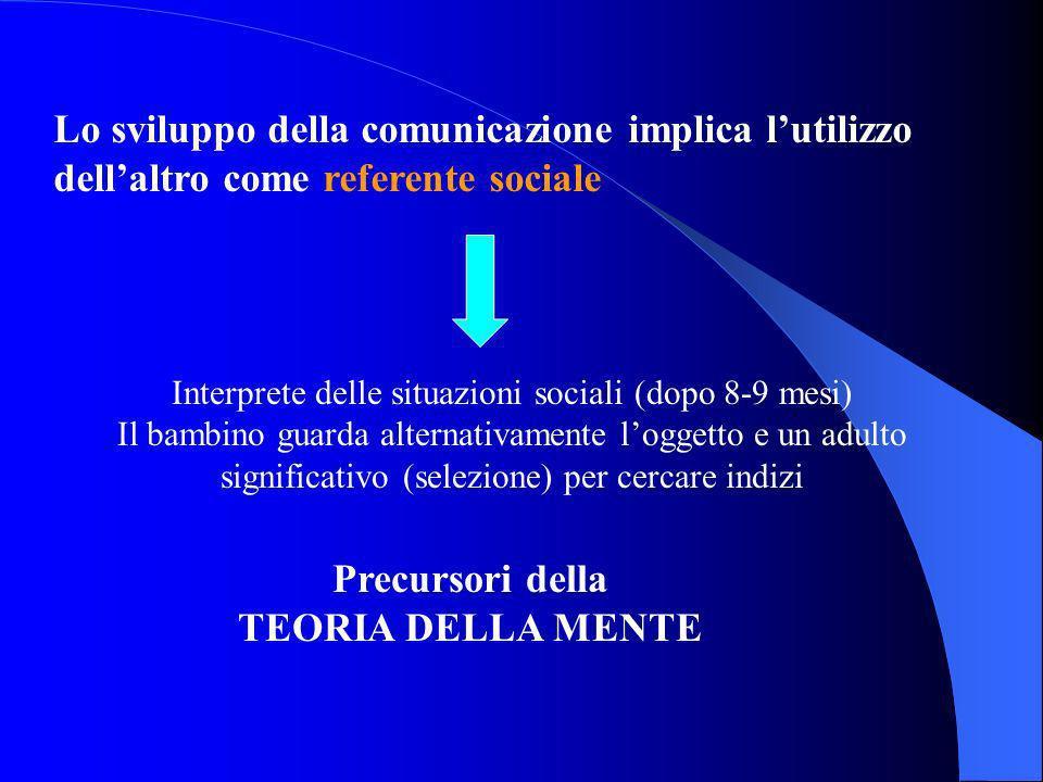 Lo sviluppo della comunicazione implica lutilizzo dellaltro come referente sociale Interprete delle situazioni sociali (dopo 8-9 mesi) Il bambino guar