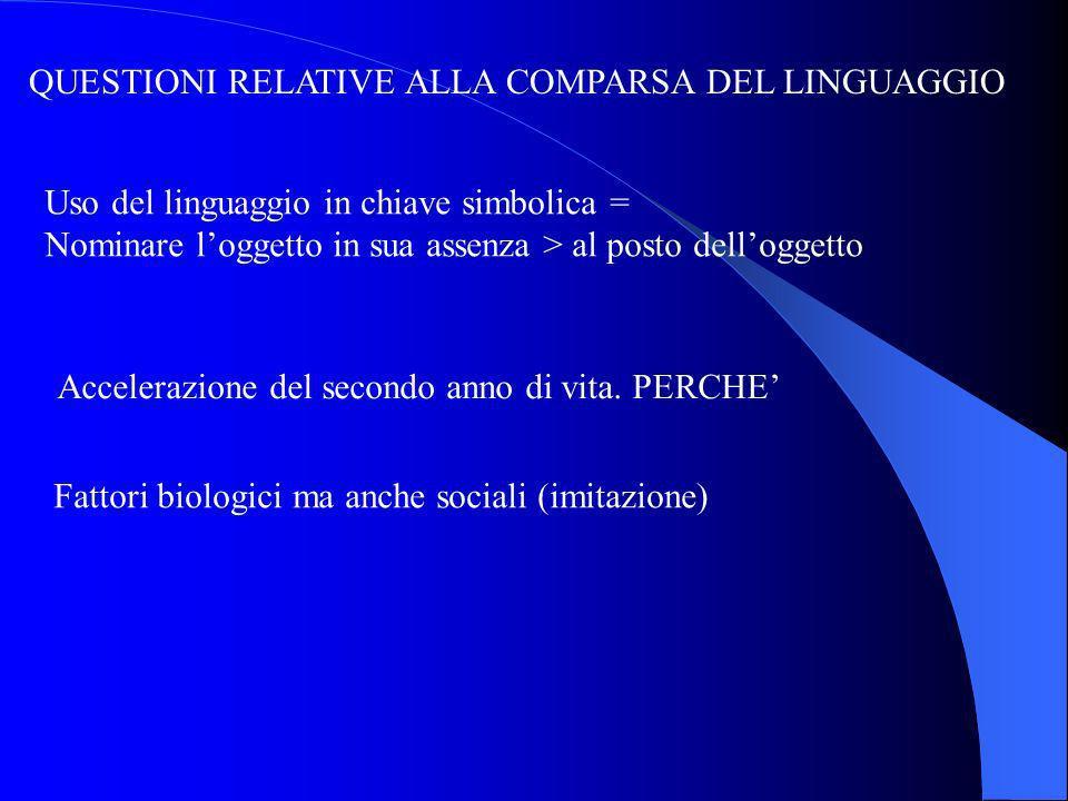 QUESTIONI RELATIVE ALLA COMPARSA DEL LINGUAGGIO Uso del linguaggio in chiave simbolica = Nominare loggetto in sua assenza > al posto delloggetto Accel