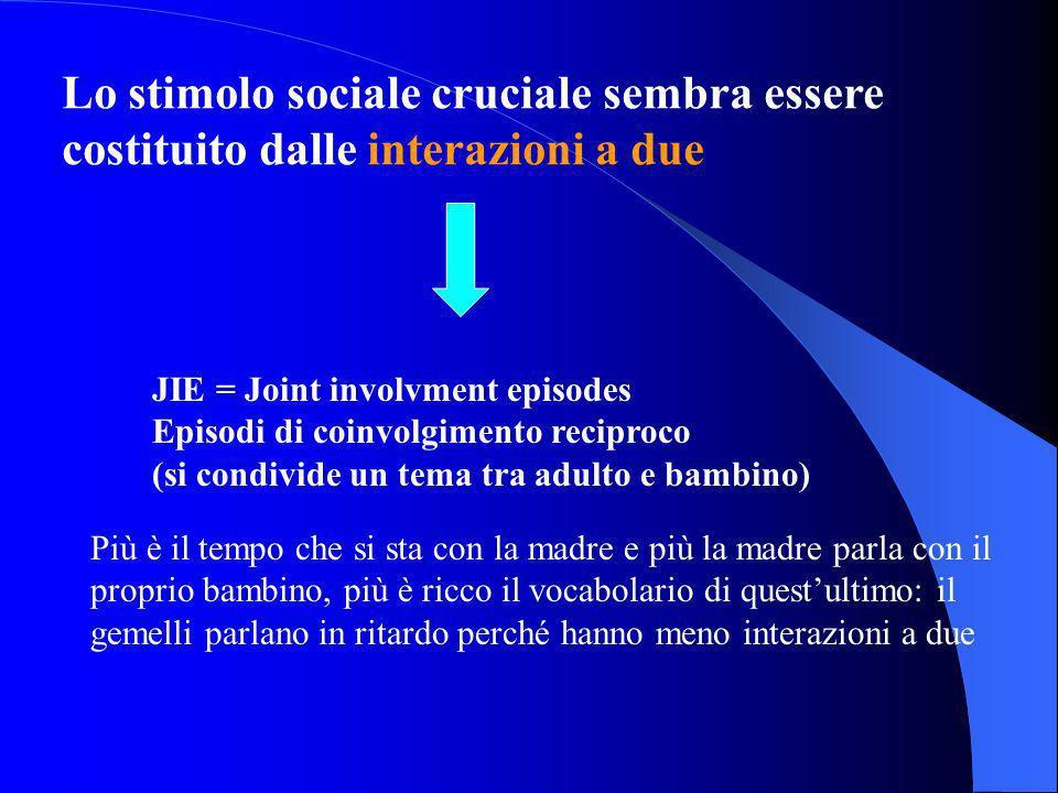 Lo stimolo sociale cruciale sembra essere costituito dalle interazioni a due JIE = Joint involvment episodes Episodi di coinvolgimento reciproco (si c