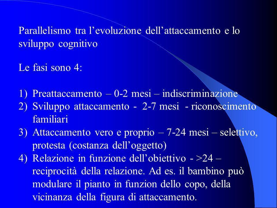 Parallelismo tra levoluzione dellattaccamento e lo sviluppo cognitivo Le fasi sono 4: 1)Preattaccamento – 0-2 mesi – indiscriminazione 2)Sviluppo atta