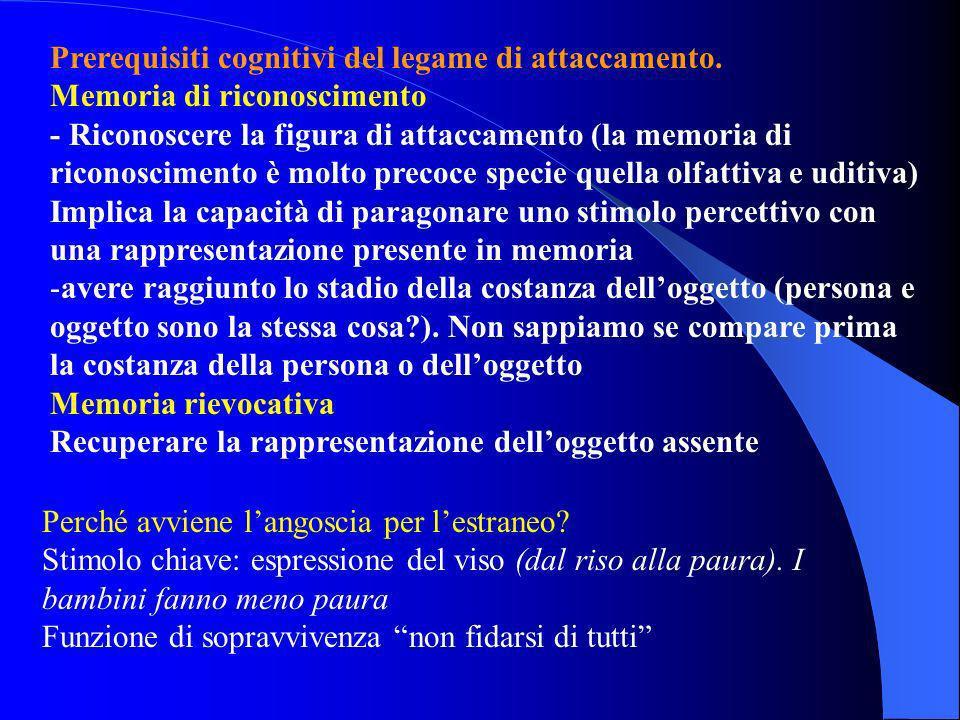 Prerequisiti cognitivi del legame di attaccamento. Memoria di riconoscimento - Riconoscere la figura di attaccamento (la memoria di riconoscimento è m