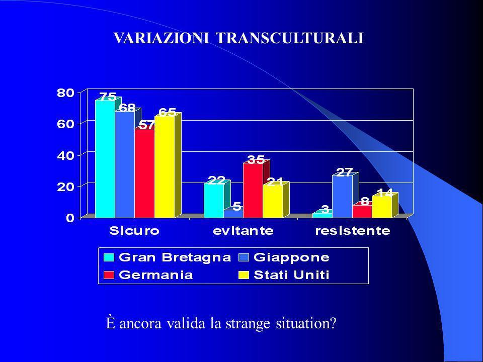 VARIAZIONI TRANSCULTURALI È ancora valida la strange situation?