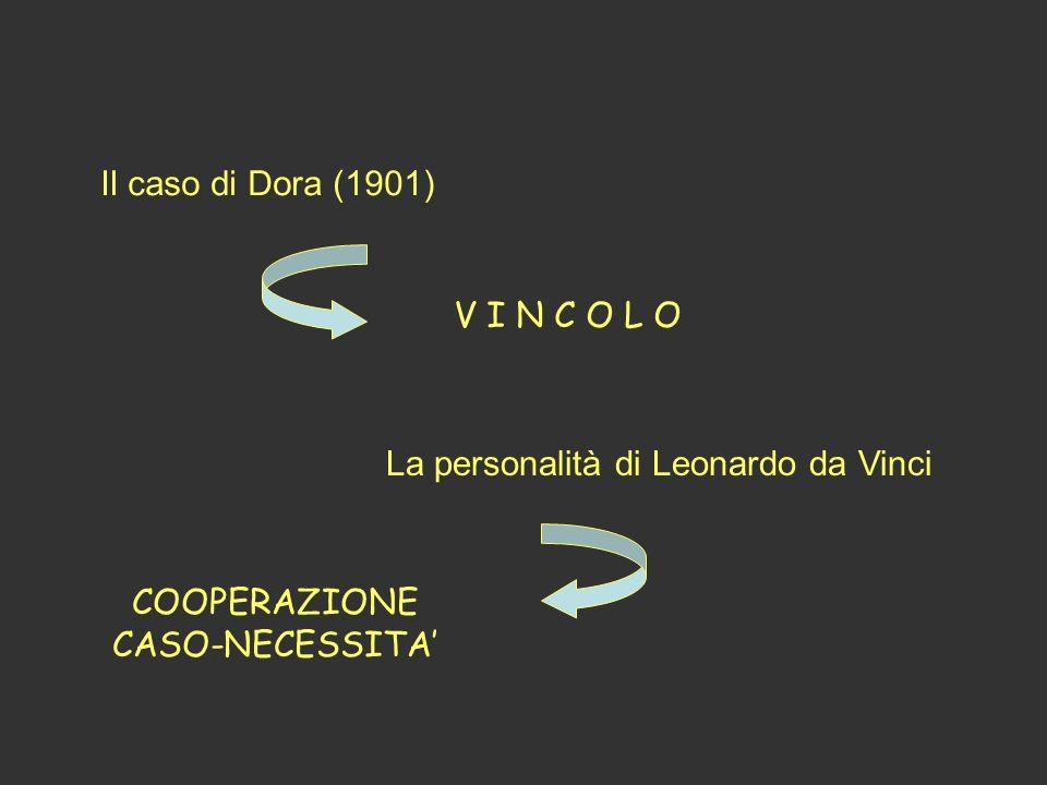 Il caso di Dora (1901) V I N C O L O La personalità di Leonardo da Vinci COOPERAZIONE CASO-NECESSITA