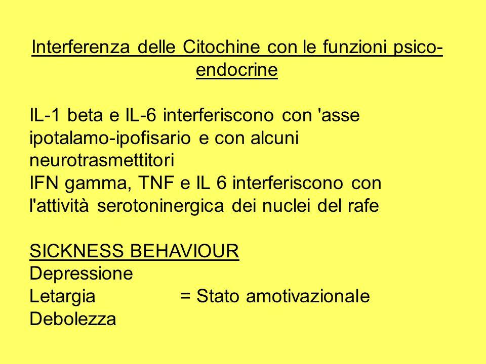 Interferenza delle Citochine con le funzioni psico- endocrine IL-1 beta e IL-6 interferiscono con 'asse ipotalamo-ipofisario e con alcuni neurotrasmet