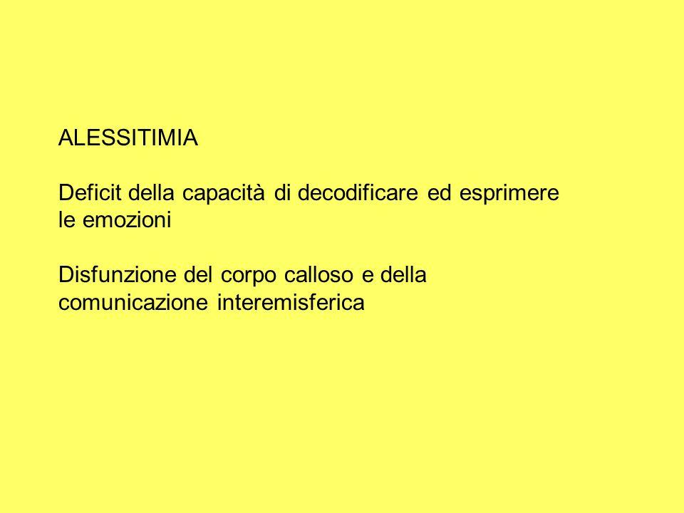 ALESSITIMIA Deficit della capacità di decodificare ed esprimere le emozioni Disfunzione del corpo calloso e della comunicazione interemisferica