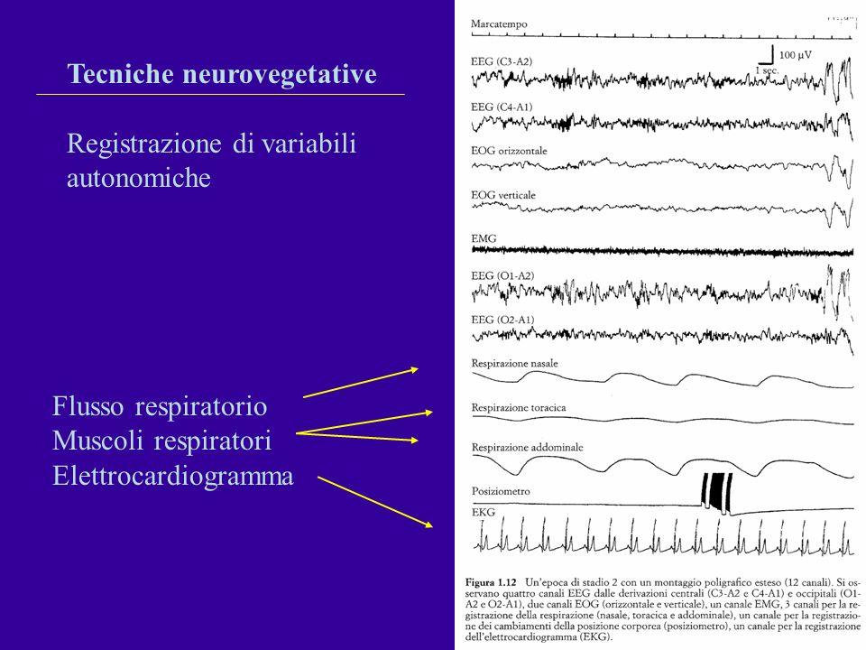 Tecniche neurovegetative Registrazione di variabili autonomiche Flusso respiratorio Muscoli respiratori Elettrocardiogramma