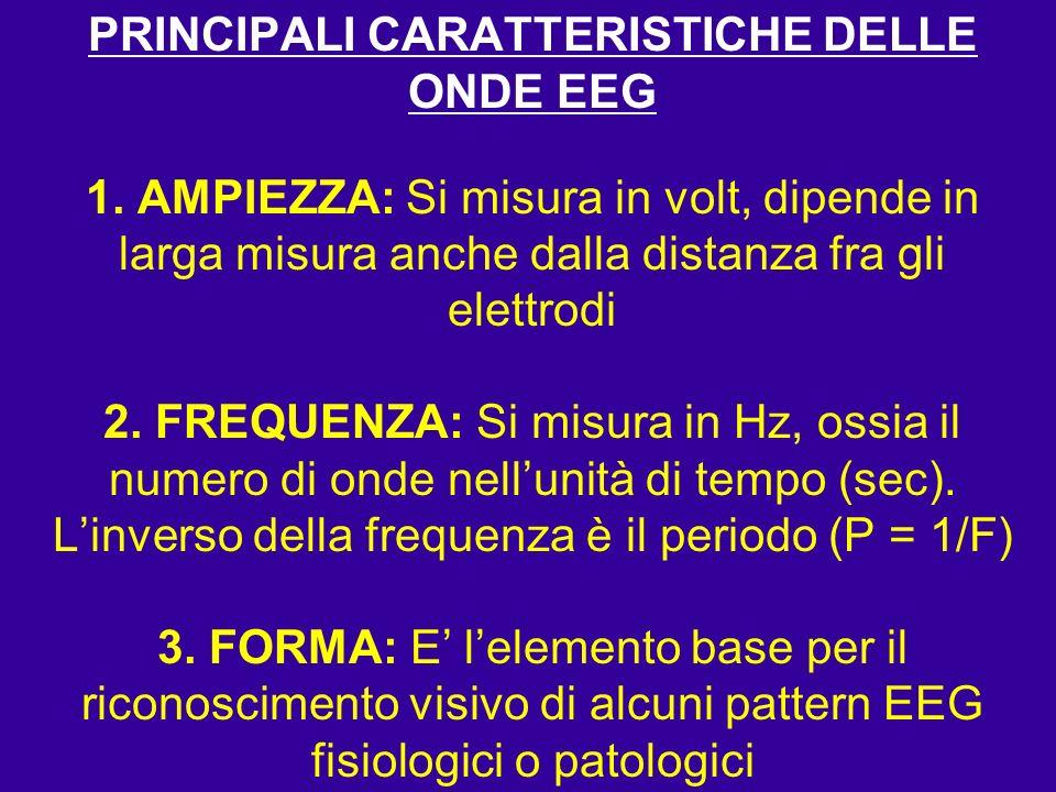 CARATTERISTICHE FREQUENZE EEG Ritmo Delta (ONDE LENTE) 0.5-4 Hz, Tipico di: sonno profondo Ritmo Theta 4-8 Hz, Tipico di: Sonno REM, sonno superficiale, stati di sofferenza focale Ritmo Alfa 8-12 Hz, Tipico di : Veglia rilassata ad occhi chiusi Ritmo Sigma 12-16 HzTipico di: Stadio 2 del sonno Ritmo Beta (ONDE RAPIDE) 16-50 Hz, Tipico di: veglia attiva