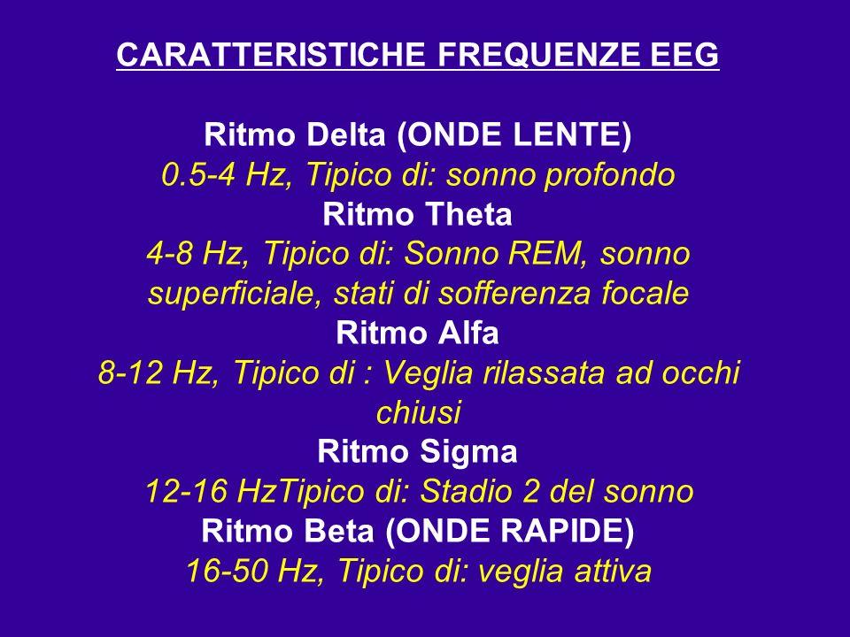 CARATTERISTICHE FREQUENZE EEG Ritmo Delta (ONDE LENTE) 0.5-4 Hz, Tipico di: sonno profondo Ritmo Theta 4-8 Hz, Tipico di: Sonno REM, sonno superficial