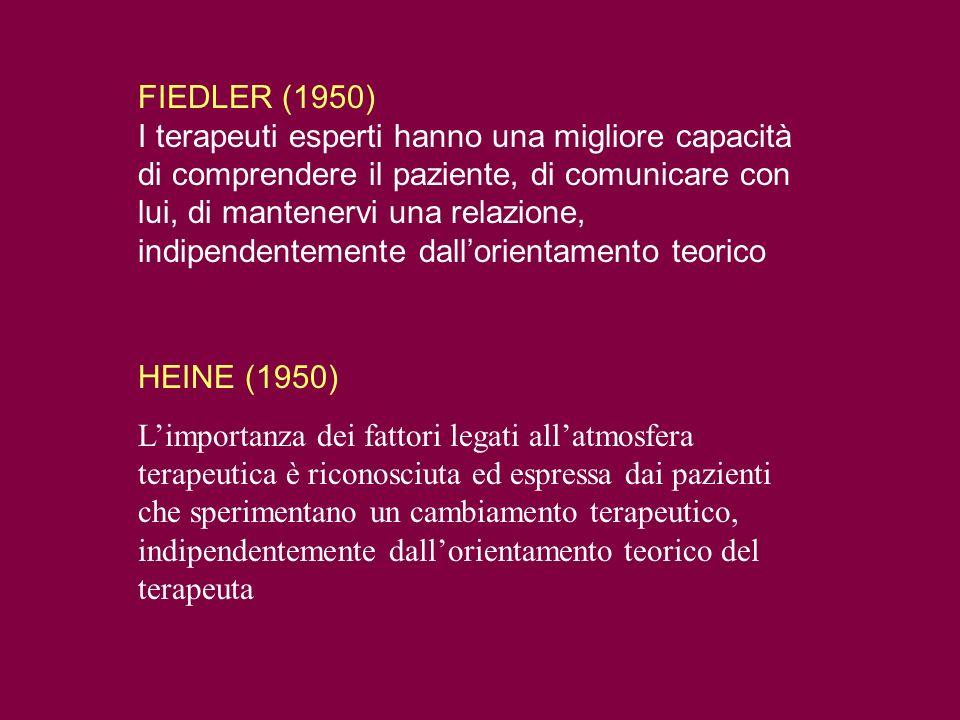 HEINE (1950) Limportanza dei fattori legati allatmosfera terapeutica è riconosciuta ed espressa dai pazienti che sperimentano un cambiamento terapeuti
