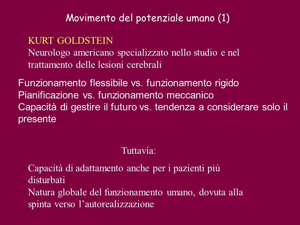 Movimento del potenziale umano (1) KURT GOLDSTEIN Neurologo americano specializzato nello studio e nel trattamento delle lesioni cerebrali Funzionamen