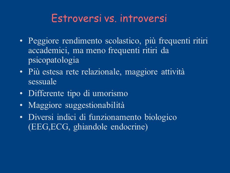 Estroversi vs. introversi Peggiore rendimento scolastico, più frequenti ritiri accademici, ma meno frequenti ritiri da psicopatologia Più estesa rete
