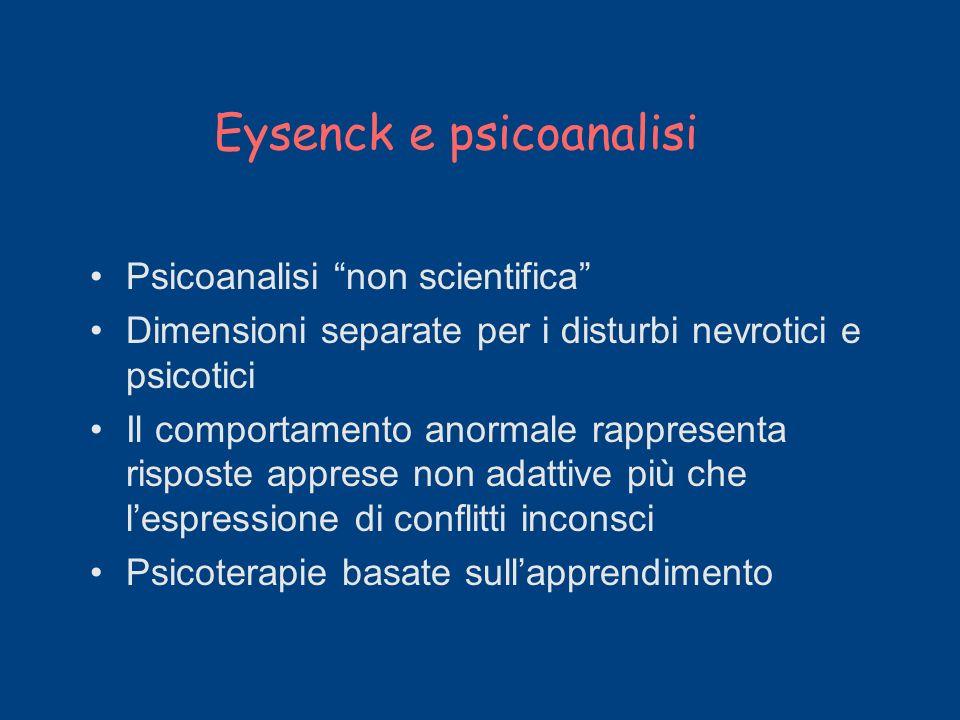 Eysenck e psicoanalisi Psicoanalisi non scientifica Dimensioni separate per i disturbi nevrotici e psicotici Il comportamento anormale rappresenta ris