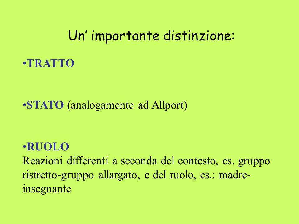 Un importante distinzione: TRATTO STATO (analogamente ad Allport) RUOLO Reazioni differenti a seconda del contesto, es. gruppo ristretto-gruppo allarg