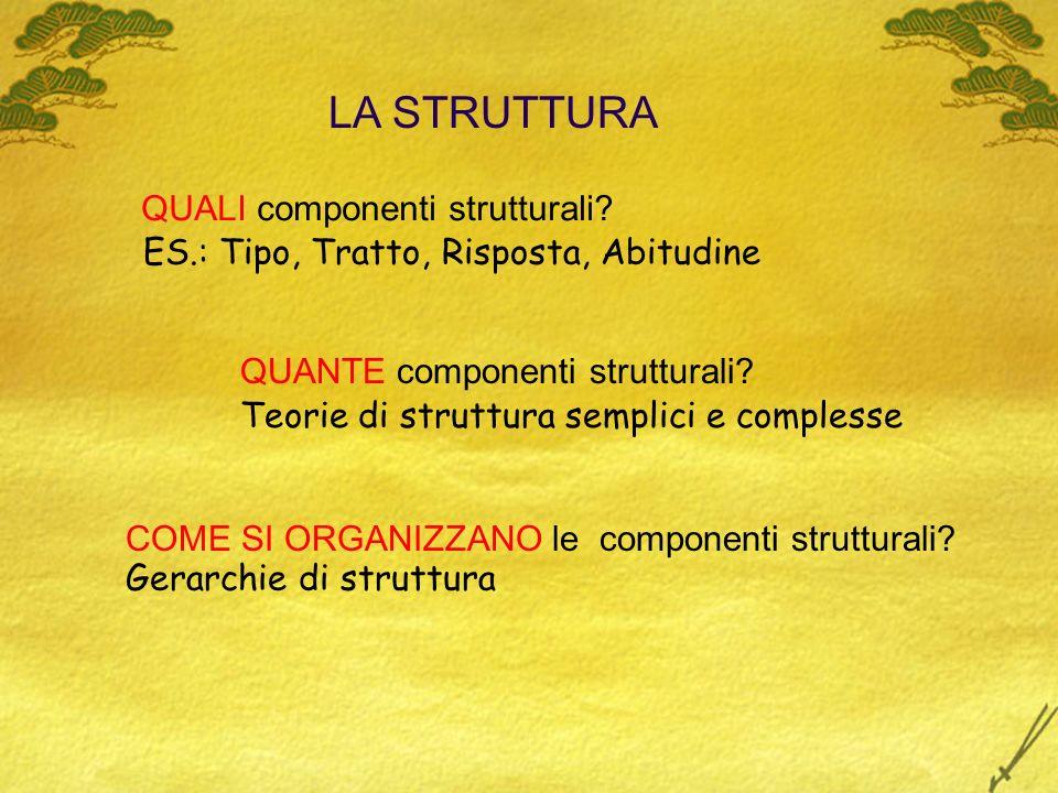 LA STRUTTURA QUALI componenti strutturali.