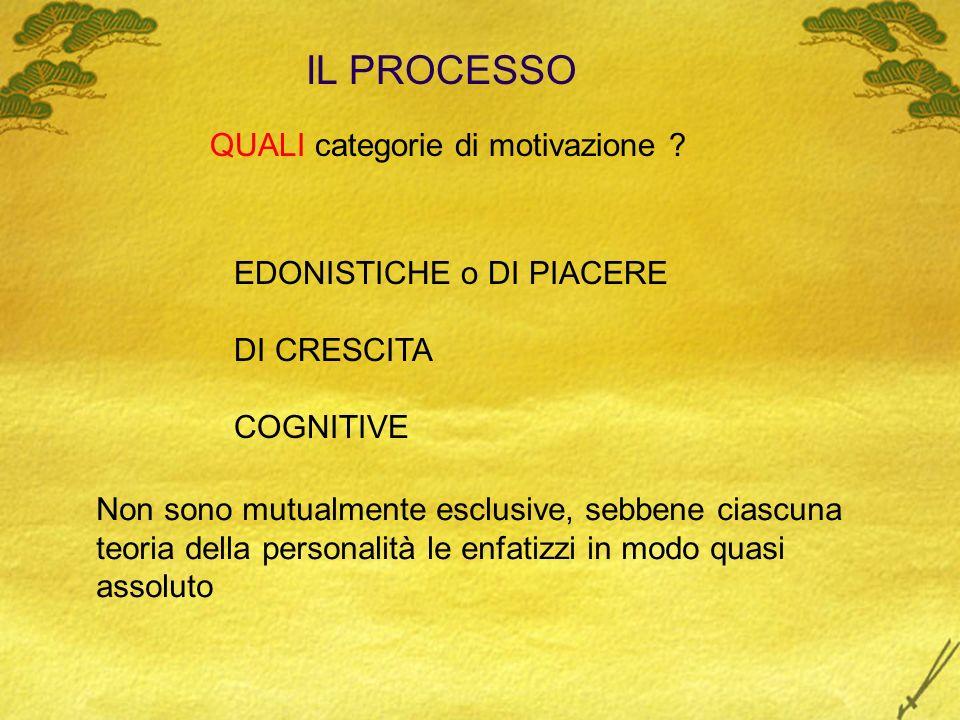 IL PROCESSO QUALI categorie di motivazione .