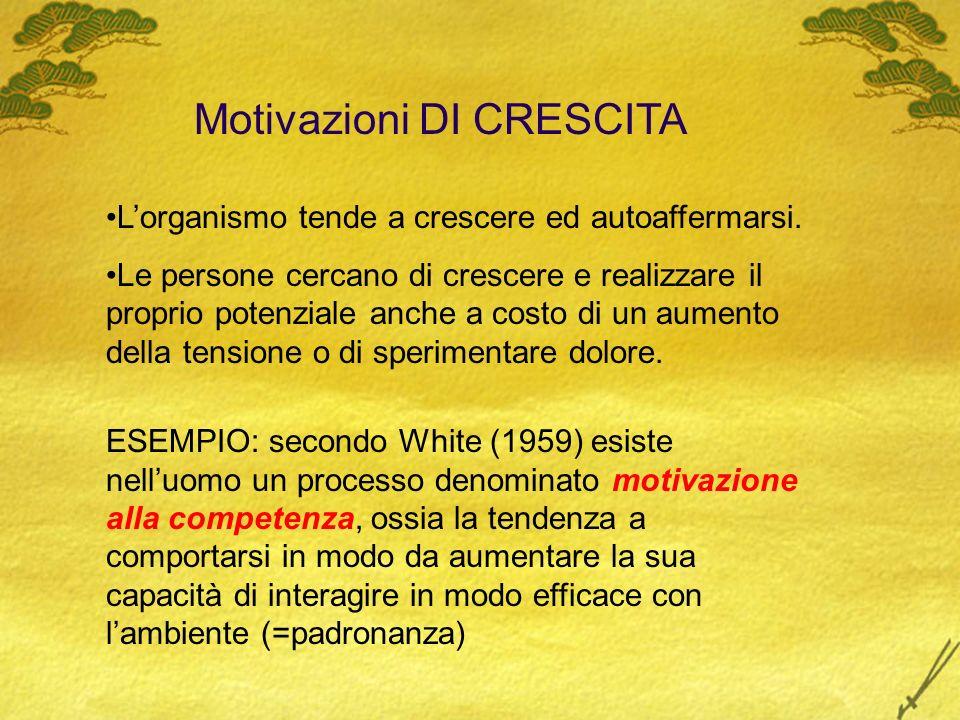 Motivazioni DI CRESCITA Lorganismo tende a crescere ed autoaffermarsi.