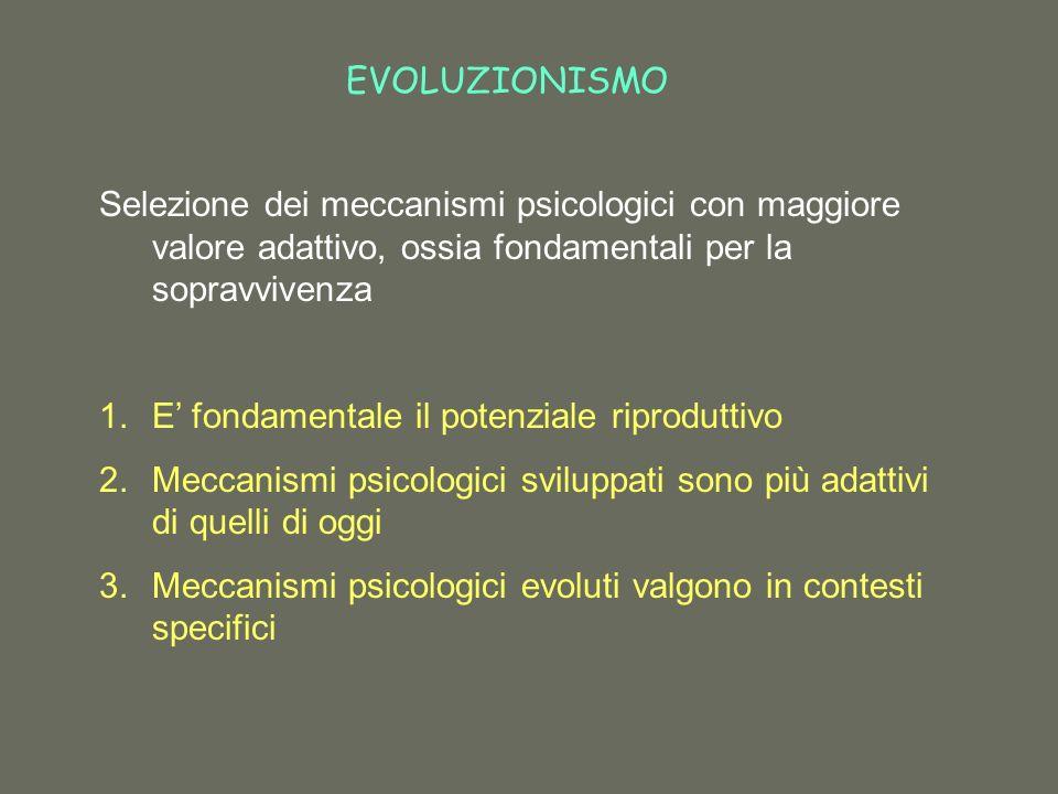 Selezione dei meccanismi psicologici con maggiore valore adattivo, ossia fondamentali per la sopravvivenza 1.E fondamentale il potenziale riproduttivo 2.Meccanismi psicologici sviluppati sono più adattivi di quelli di oggi 3.Meccanismi psicologici evoluti valgono in contesti specifici EVOLUZIONISMO