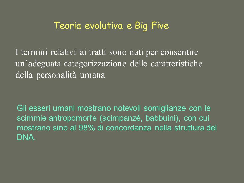 Teoria evolutiva e Big Five I termini relativi ai tratti sono nati per consentire unadeguata categorizzazione delle caratteristiche della personalità umana Gli esseri umani mostrano notevoli somiglianze con le scimmie antropomorfe (scimpanzé, babbuini), con cui mostrano sino al 98% di concordanza nella struttura del DNA.