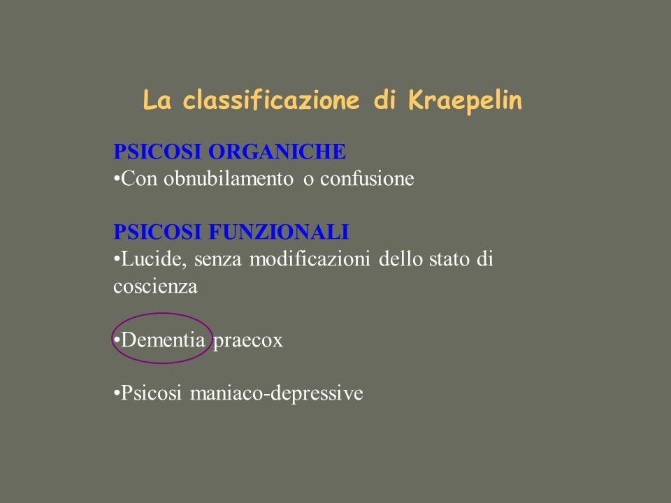 La classificazione di Kraepelin PSICOSI ORGANICHE Con obnubilamento o confusione PSICOSI FUNZIONALI Lucide, senza modificazioni dello stato di coscienza Dementia praecox Psicosi maniaco-depressive