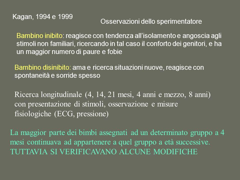 Kagan, 1994 e 1999 Bambino inibito: reagisce con tendenza allisolamento e angoscia agli stimoli non familiari, ricercando in tal caso il conforto dei genitori, e ha un maggior numero di paure e fobie Bambino disinibito: ama e ricerca situazioni nuove, reagisce con spontaneità e sorride spesso Ricerca longitudinale (4, 14, 21 mesi, 4 anni e mezzo, 8 anni) con presentazione di stimoli, osservazione e misure fisiologiche (ECG, pressione) Osservazioni dello sperimentatore La maggior parte dei bimbi assegnati ad un determinato gruppo a 4 mesi continuava ad appartenere a quel gruppo a età successive.
