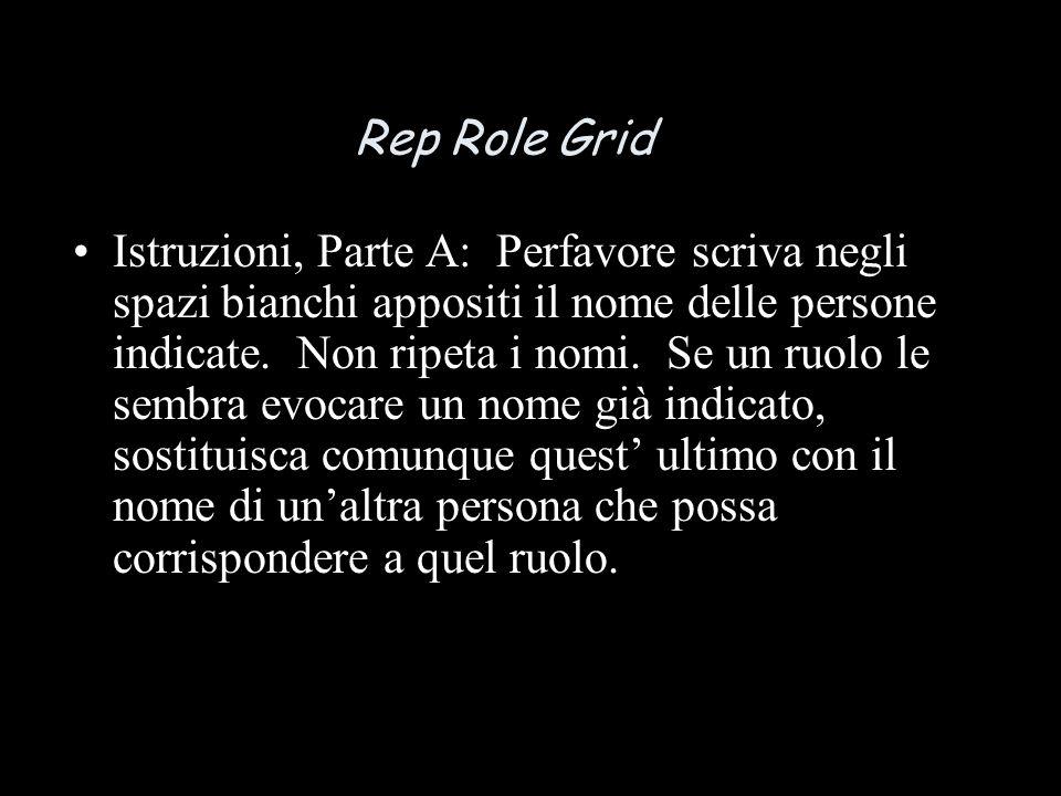 Rep Role Grid Istruzioni, Parte A: Perfavore scriva negli spazi bianchi appositi il nome delle persone indicate.