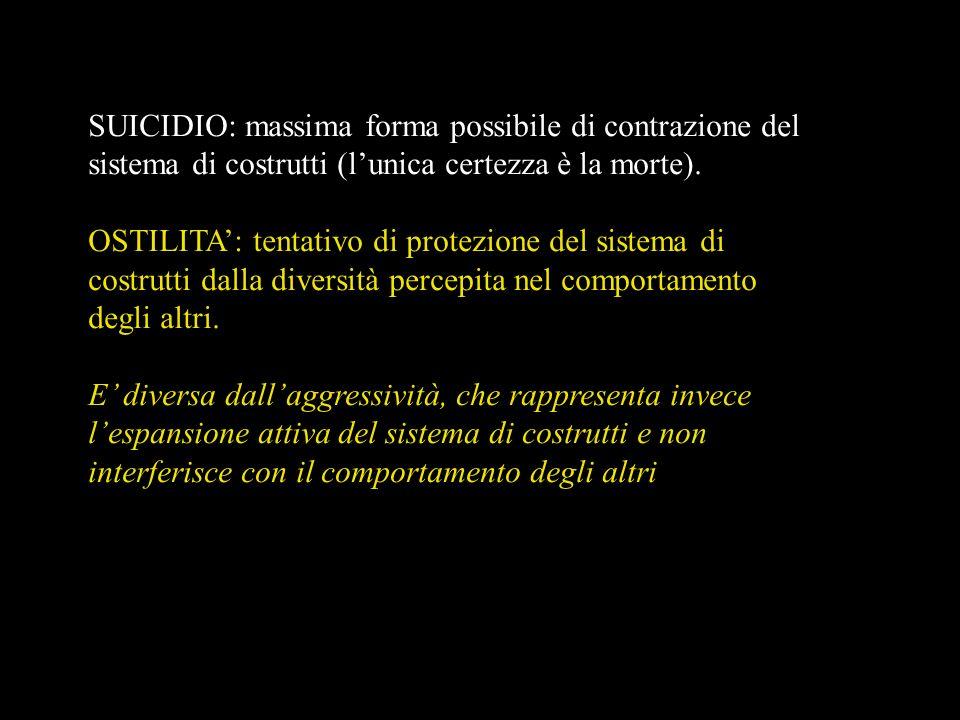 SUICIDIO: massima forma possibile di contrazione del sistema di costrutti (lunica certezza è la morte).
