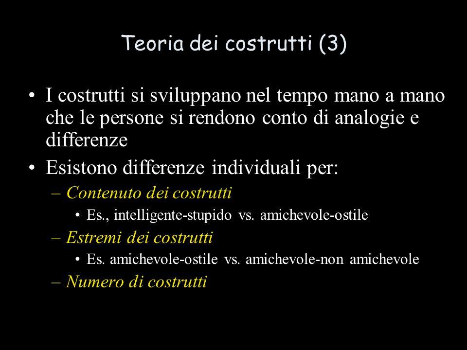 Teoria dei costrutti (3) I costrutti si sviluppano nel tempo mano a mano che le persone si rendono conto di analogie e differenze Esistono differenze individuali per: –Contenuto dei costrutti Es., intelligente-stupido vs.
