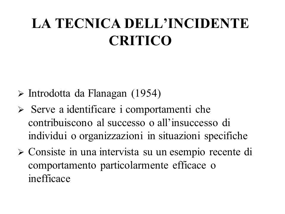 LA TECNICA DELLINCIDENTE CRITICO Introdotta da Flanagan (1954) Serve a identificare i comportamenti che contribuiscono al successo o allinsuccesso di
