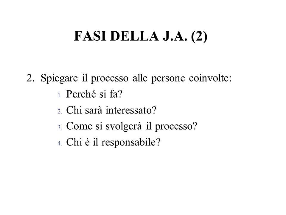 FASI DELLA J.A. (2) 2. Spiegare il processo alle persone coinvolte: 1. Perché si fa? 2. Chi sarà interessato? 3. Come si svolgerà il processo? 4. Chi