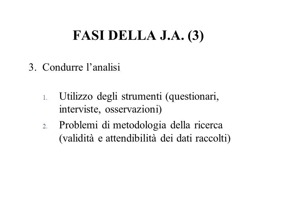 FASI DELLA J.A. (3) 3. Condurre lanalisi 1. Utilizzo degli strumenti (questionari, interviste, osservazioni) 2. Problemi di metodologia della ricerca