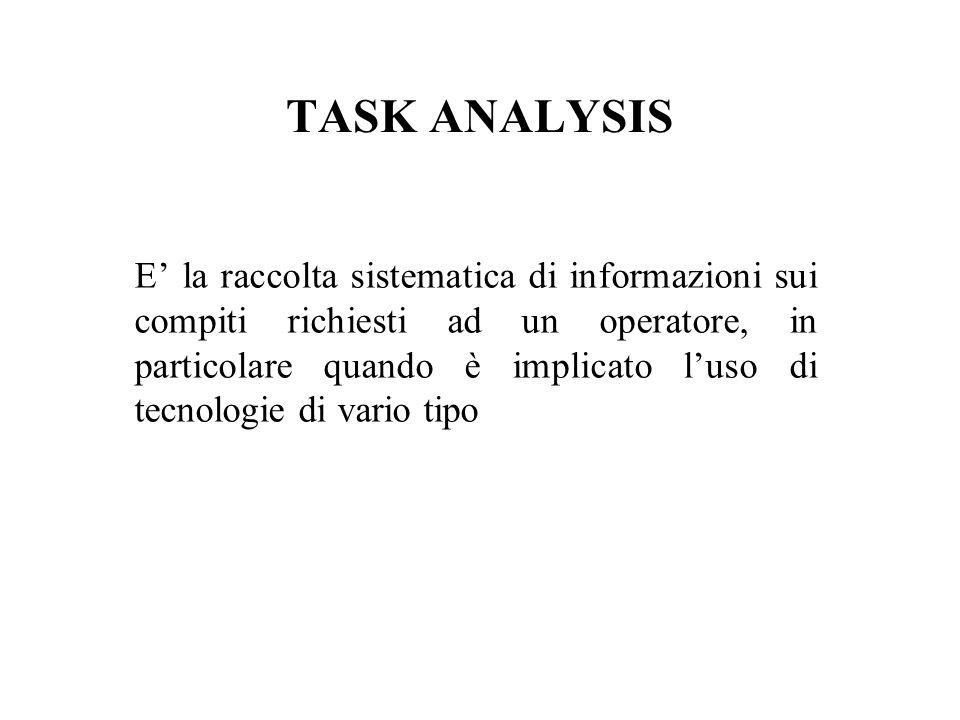 TASK ANALYSIS E la raccolta sistematica di informazioni sui compiti richiesti ad un operatore, in particolare quando è implicato luso di tecnologie di
