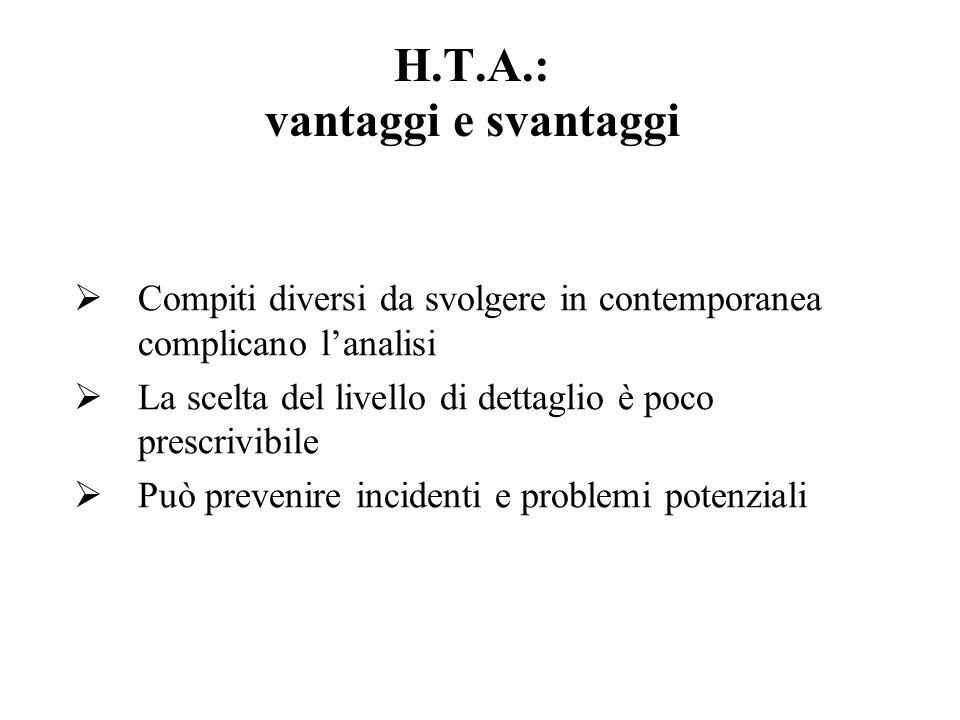 H.T.A.: vantaggi e svantaggi Compiti diversi da svolgere in contemporanea complicano lanalisi La scelta del livello di dettaglio è poco prescrivibile