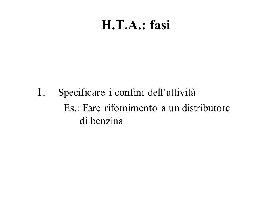 H.T.A.: fasi 1. Specificare i confini dellattività Es.: Fare rifornimento a un distributore di benzina