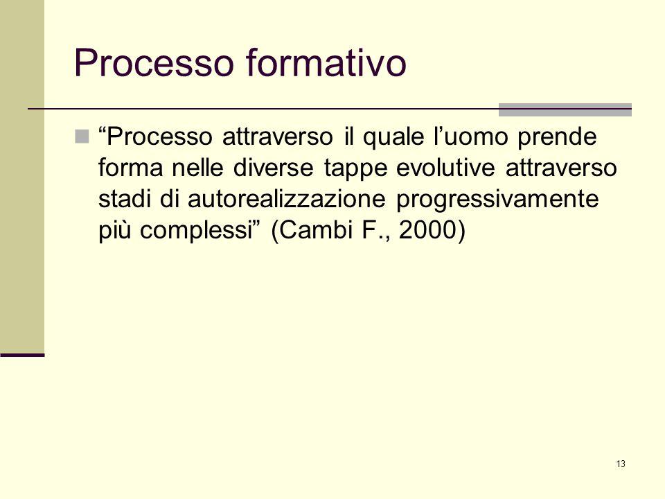 13 Processo formativo Processo attraverso il quale luomo prende forma nelle diverse tappe evolutive attraverso stadi di autorealizzazione progressivam