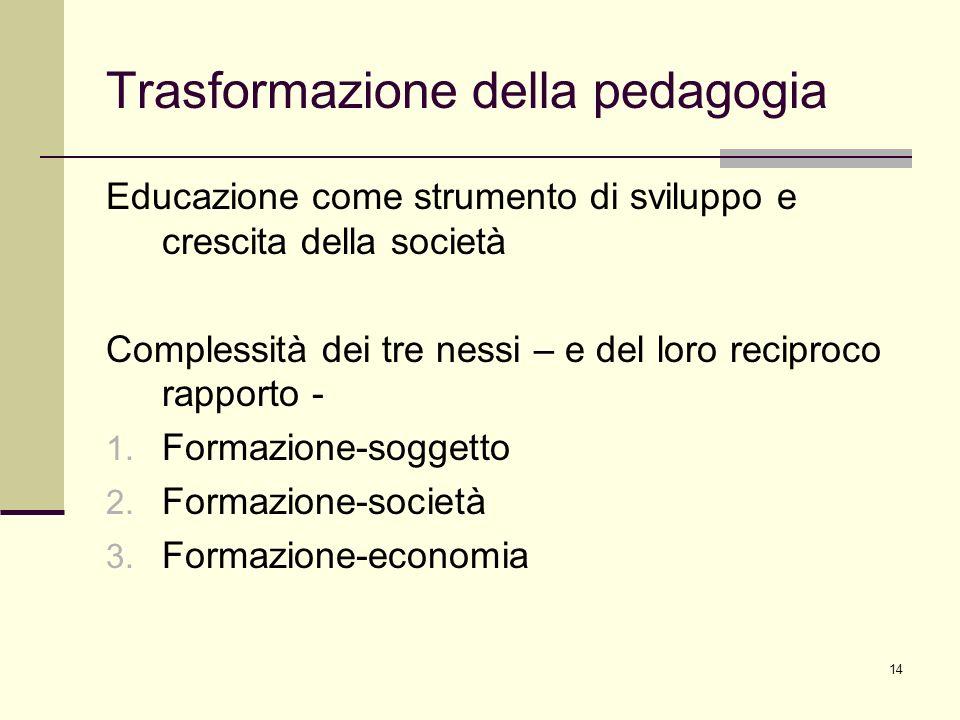 14 Trasformazione della pedagogia Educazione come strumento di sviluppo e crescita della società Complessità dei tre nessi – e del loro reciproco rapp