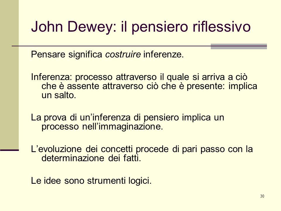30 John Dewey: il pensiero riflessivo Pensare significa costruire inferenze. Inferenza: processo attraverso il quale si arriva a ciò che è assente att