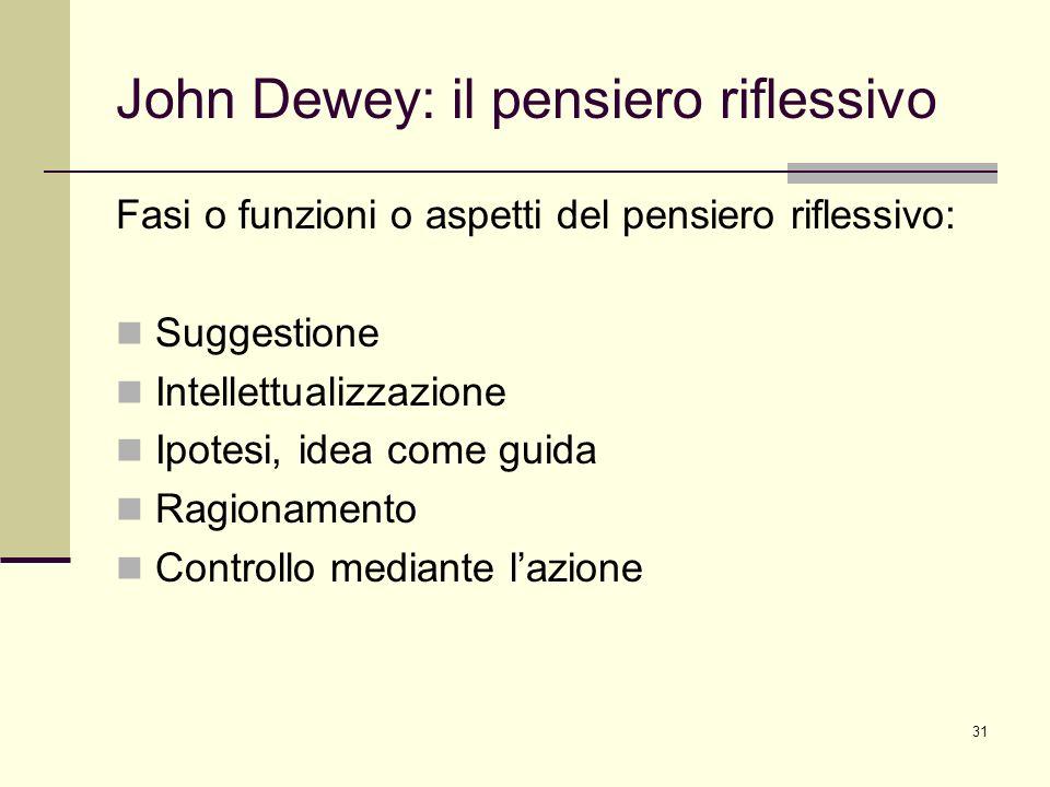 31 John Dewey: il pensiero riflessivo Fasi o funzioni o aspetti del pensiero riflessivo: Suggestione Intellettualizzazione Ipotesi, idea come guida Ra