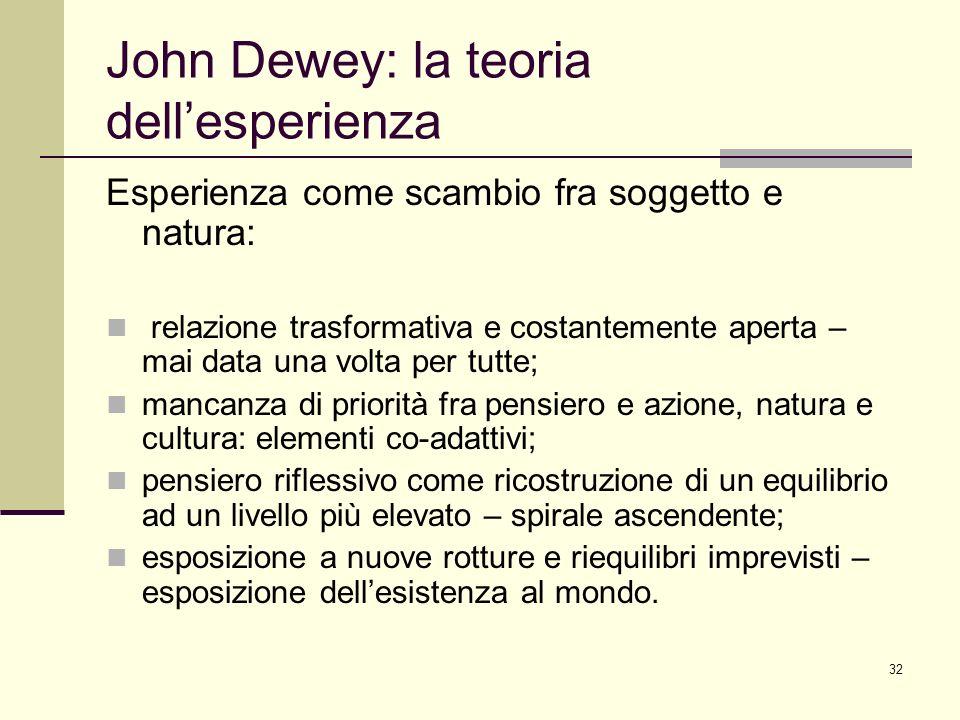 32 John Dewey: la teoria dellesperienza Esperienza come scambio fra soggetto e natura: relazione trasformativa e costantemente aperta – mai data una v