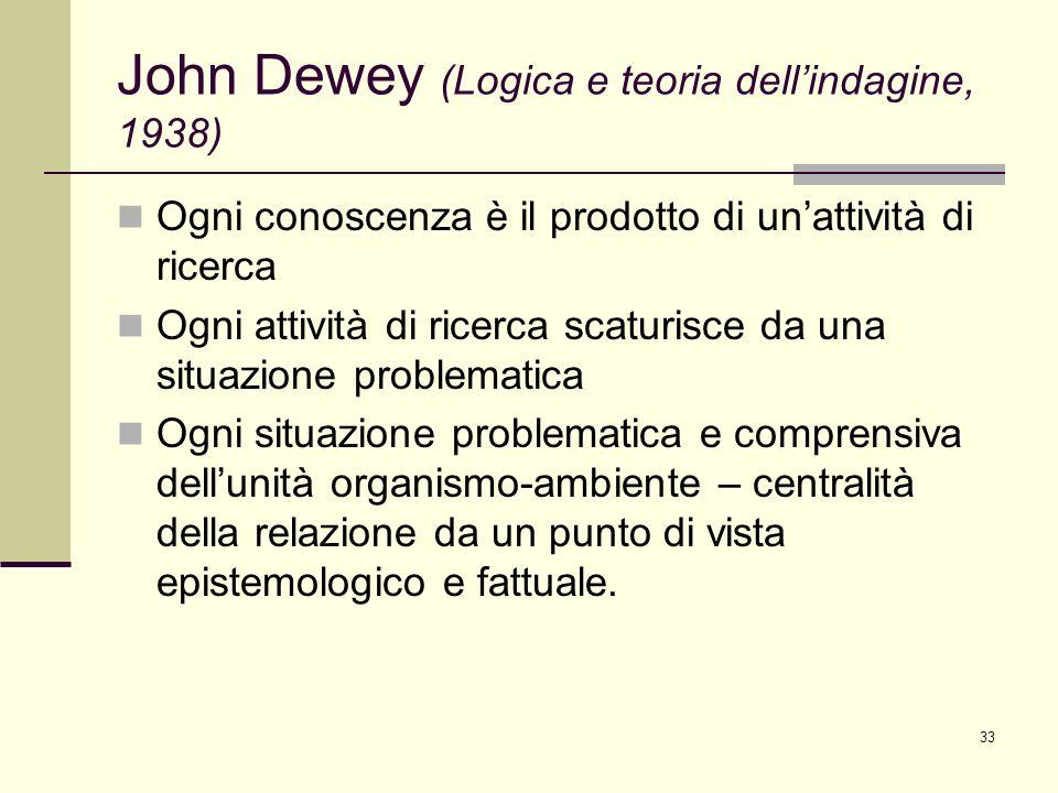 33 John Dewey (Logica e teoria dellindagine, 1938) Ogni conoscenza è il prodotto di unattività di ricerca Ogni attività di ricerca scaturisce da una s