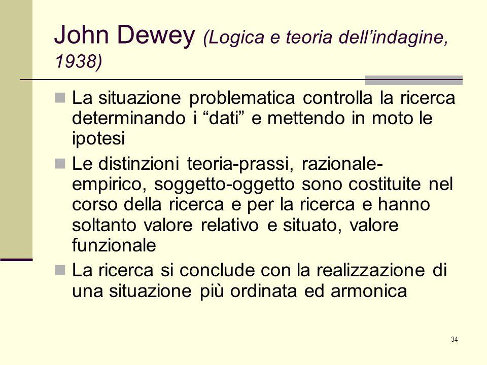 34 John Dewey (Logica e teoria dellindagine, 1938) La situazione problematica controlla la ricerca determinando i dati e mettendo in moto le ipotesi L