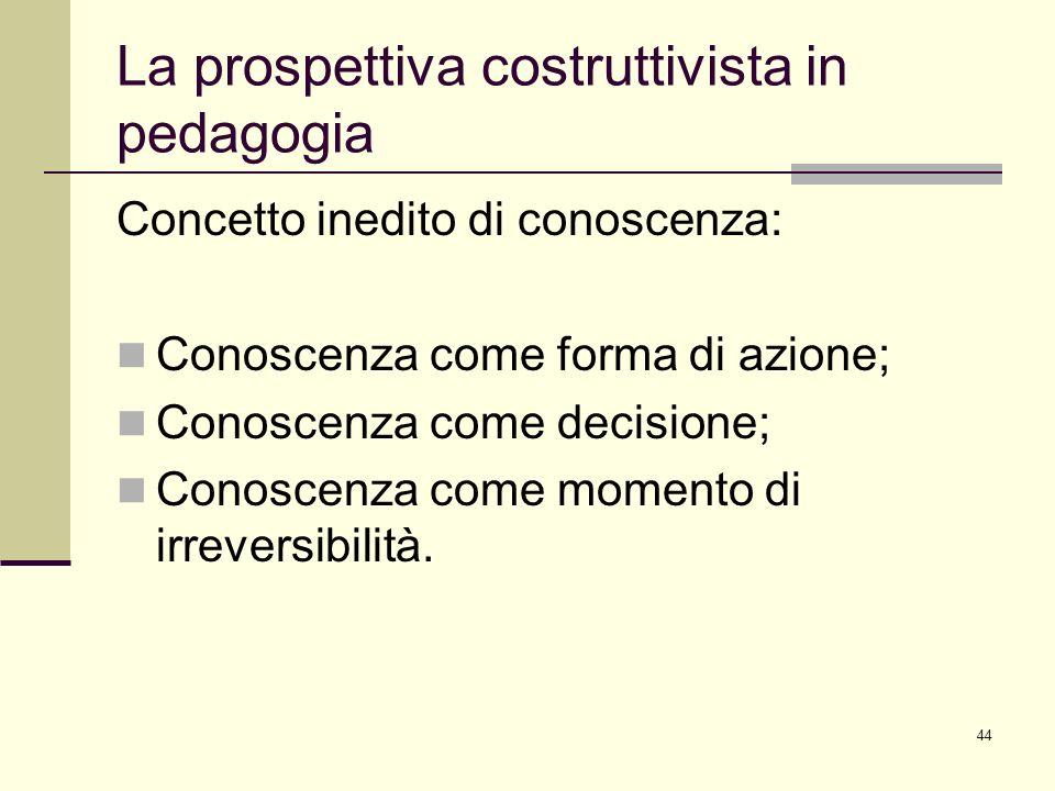 44 La prospettiva costruttivista in pedagogia Concetto inedito di conoscenza: Conoscenza come forma di azione; Conoscenza come decisione; Conoscenza c