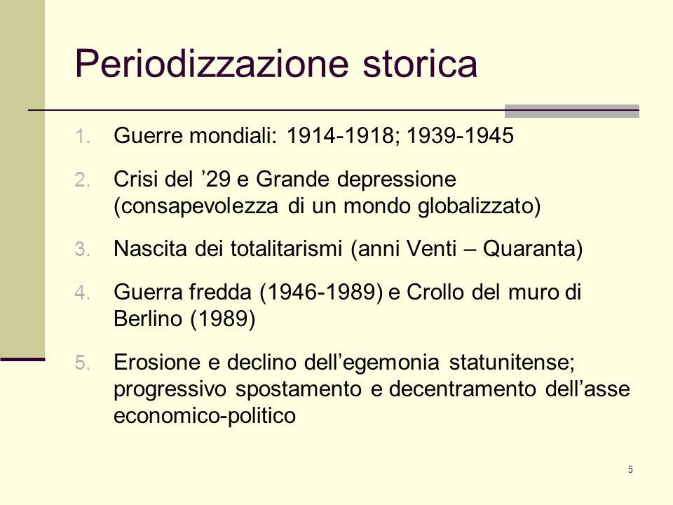 5 Periodizzazione storica 1. Guerre mondiali: 1914-1918; 1939-1945 2. Crisi del 29 e Grande depressione (consapevolezza di un mondo globalizzato) 3. N